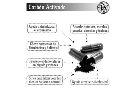 Carbón activado - Eat and Fit Life