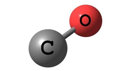 Carbon Monoxide Awareness Week 2015