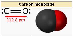 Carbon Monoxide Molecular Geometry | www.pixshark.com ...