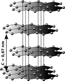 Carbono - Wikipedia, la enciclopedia libre