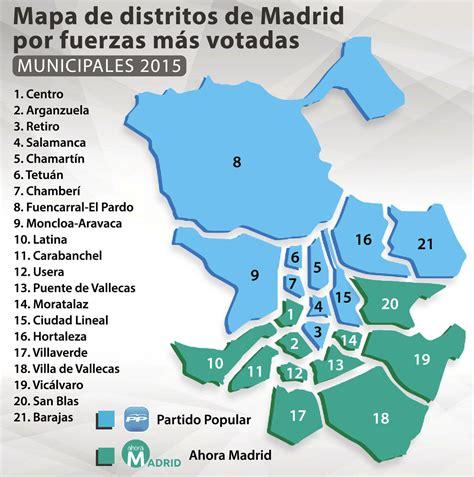 Carmena ganó a Aguirre en 11 de los 21 distritos   Gacetas ...