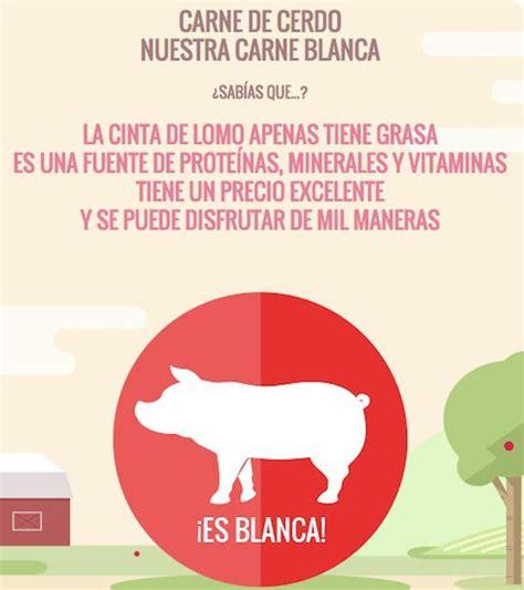 Carne de cerdo, nuestra carne blanca | Blog de farmacia