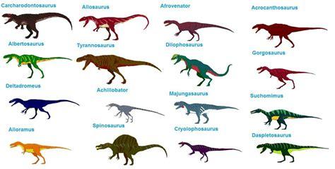 Carnivorous Dinosaurs   www.pixshark.com   Images ...