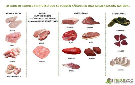 Carteles informativos sobre alimentos adecuados en una ...