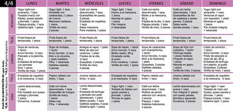 Cartera de alimentación sana | Salud | Esmas.com