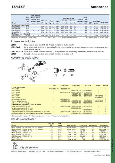 Catalogo atlas copco it 2013 parte 2 español