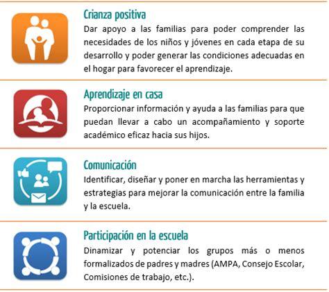 Catálogo de actividades | Familias, escuela y comunidad ...