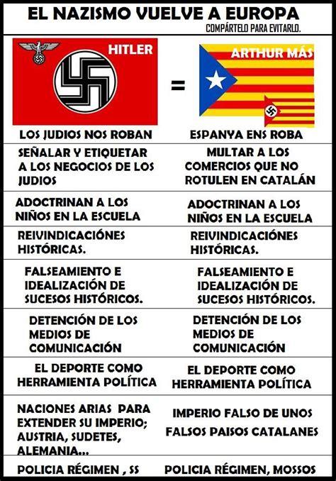 Cataluña 6 Octubre: Fascismo, nazismo y nacionalismo ...