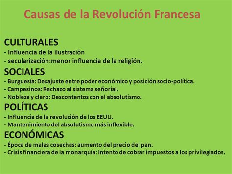 Causas de la Revolución Francesa   ppt descargar