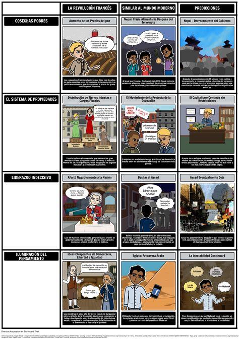 Causas de la Revolución Francesa Storyboard por es examples