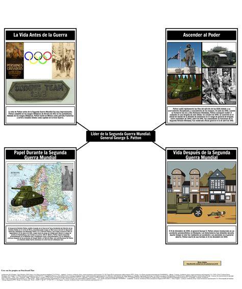 Causas de la Segunda Guerra Mundial | Segunda Guerra ...