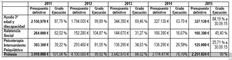 CCOO Justicia - Andalucía: CCOO pone de manifiesto los ...