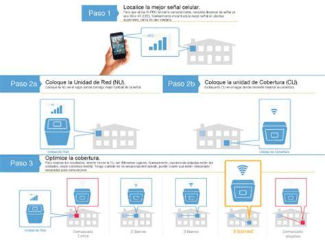 Cel Fi Pro 3G-4G LTE - El mejor amplificador de señal en ...
