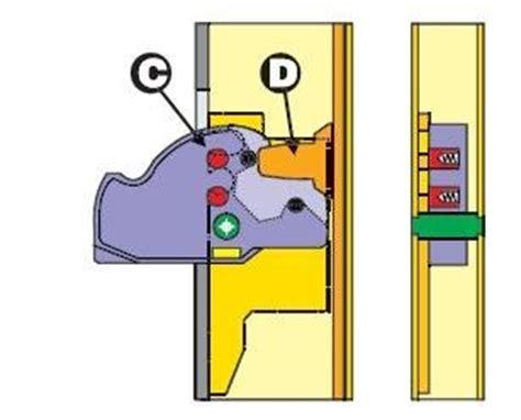 cerradura de seguridad puerta acorazada   asiscenter2