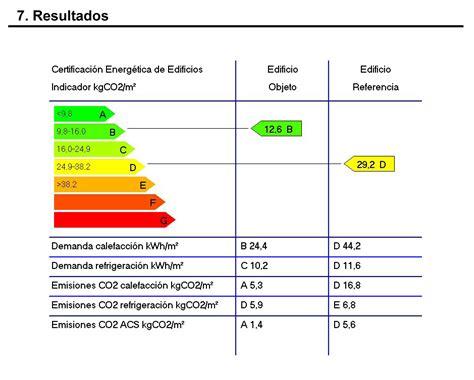 CERTIFICACION ENERGETICA DE EDIFICIOS EXISTENTES | mutge ...