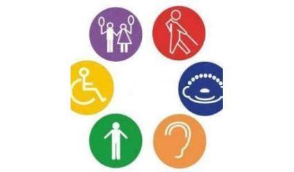 Certificado Discapacidad – Asociación de Fibrosis Quística