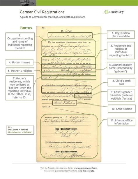 Certificado Registros Civiles Registro Civil Central ...