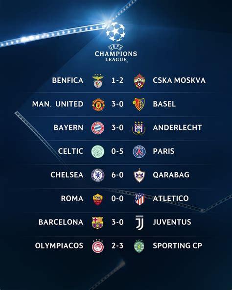 Champions League 2017 18: Resultados de la jornada 1 de ...
