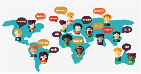 Chat in any Language with SDL Translate Chat ...