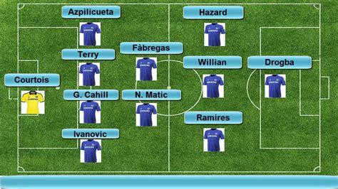 Chelsea 1-1 FC Schalke (Chelsea Starting 11) Champions ...
