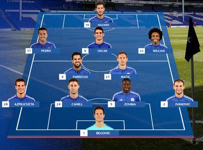 Chelsea Fc Starting Lineup   Foto Bugil Bokep 2017