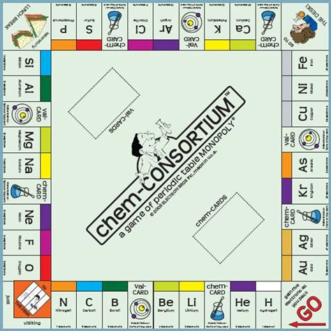 chem-CONSORTIUM Game Board by ~sixmegapixels on deviantART ...