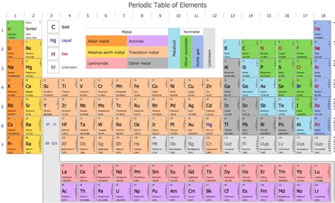 Chemistry Drawings | Chemistry Drawing Software ...