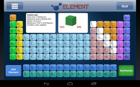Chemistry periodic table elements games