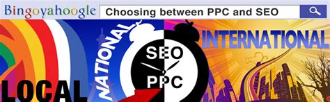Choosing PPC or SEO by using keyword competition