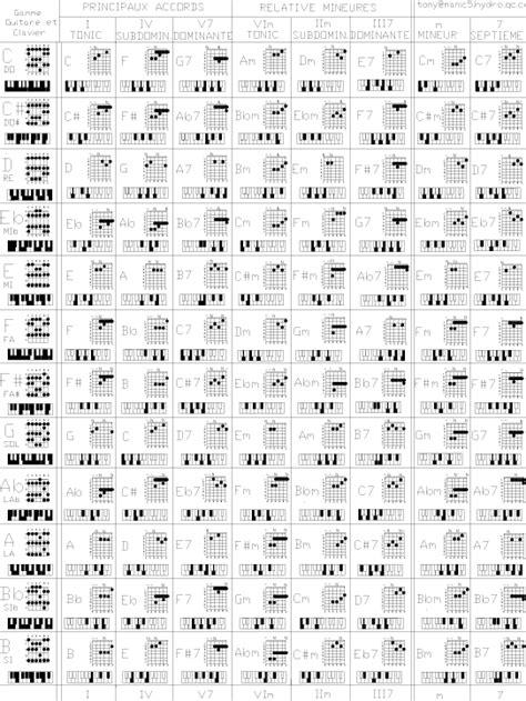 chord sheet_Elec-Intro Website