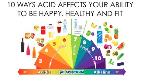 Christina Carlyle | 10 Ways Acid Affects your Ability to ...