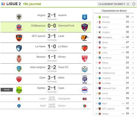 Cichero buteur et leader   Ligue 2   rclensois.fr