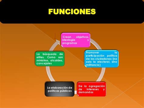 Ciencia politica( partidos politicos) diapositivas