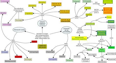 Ciencias de la educación - Wikipedia, la enciclopedia libre