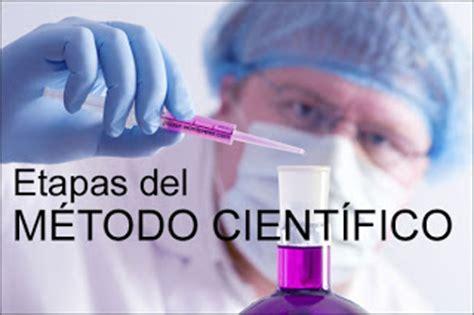 Ciencias del mundo contemporáneo: El método científico
