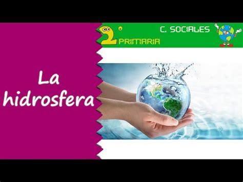 Ciencias Sociales. 2º Primaria. Tema 4. La hidrosfera ...