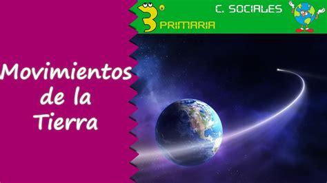 Ciencias Sociales. 3º Primaria. Tema 7. Los movimientos de ...