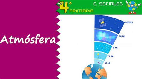 Ciencias Sociales. 4º Primaria. Tema 2. La atmósfera   YouTube