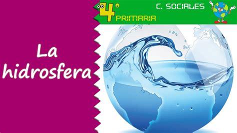 Ciencias Sociales. 4º Primaria. Tema 3. La hidrosfera ...