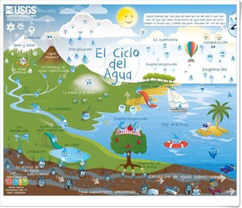 Ciencias Sociales de Primaria: CIENCIAS SOCIALES DE 4º DE ...