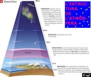 Ciències Socials: TEMA 5: EL TEMPS I EL CLIMA  1r. d ESO