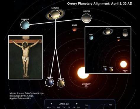 Cientificamente comprovada: planetas do nosso Sistema ...