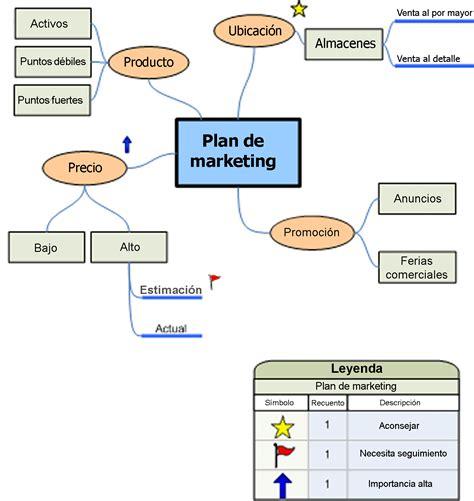 Cinco magníficas herramientas para crear diagramas de ...