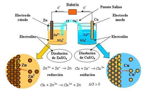 Cinética química   Monografias.com