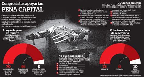 Ciudadanos exigen la reactivación de la pena de muerte