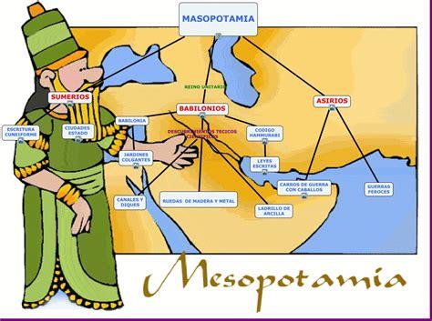 CIVILIZACION MESOPOTAMIA