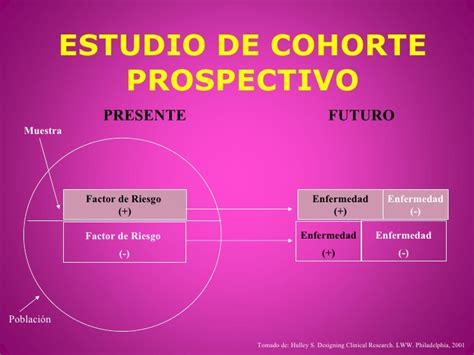Clase cohortes 2012