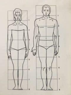 Clase de dibujo: La figura humana