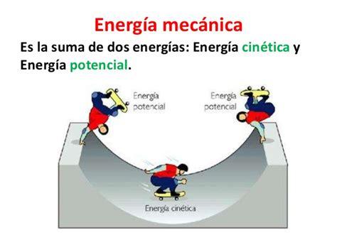 Clase de Física Energía