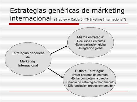 Clase N 3 Estrategias Y Entorno
